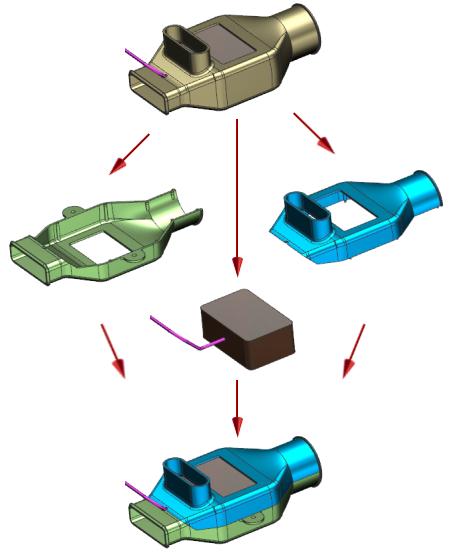 NX CAD - Złożenia metodą top-down –od projektu koncepcyjnego po szczegółowe komponenty