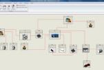 SolidWorks Electrical – Schemat Uproszczony
