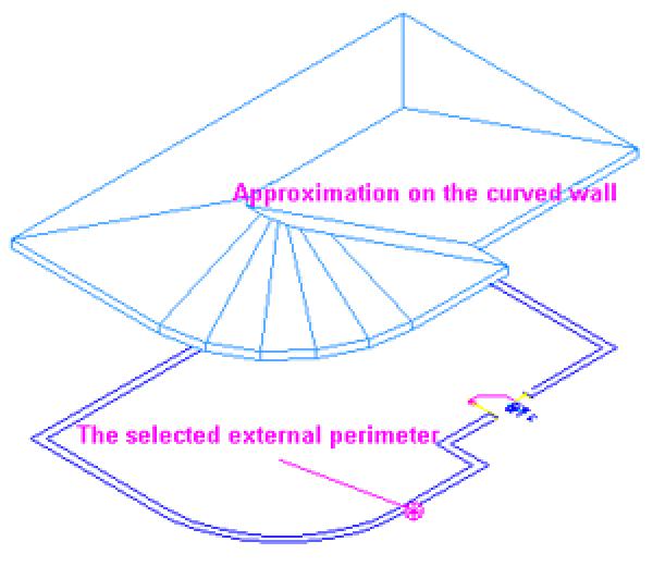 roof-generator