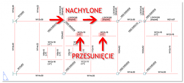 Etykiety z automatycznym opisem przesunięcia / nachylenia elementów na rzucie konstrukcji.