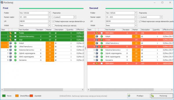 SOLIDWORKS Manage – zaawansowane zarządzanie projektami