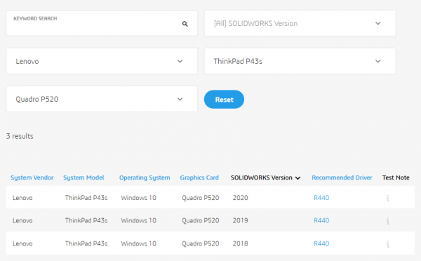 ThinkPad P43s sterowniki Quadro dla SOLIDWORKS